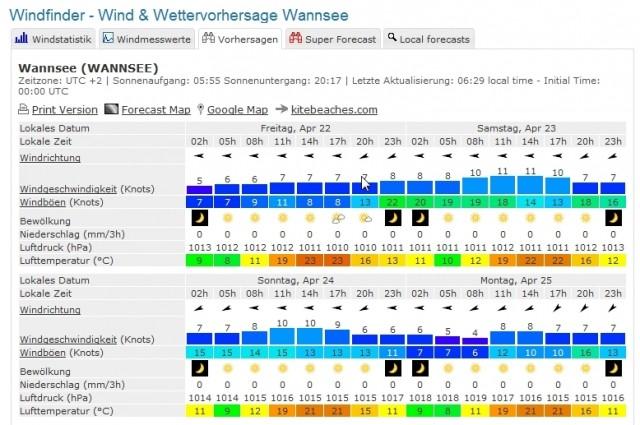 Prognose Windfinder für das Osterwochenende